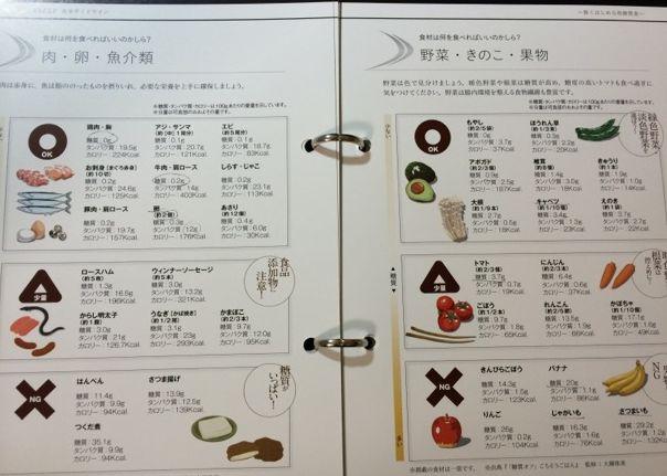 ライザップ食事ガイドライン食材例