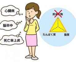 食事制限の危険